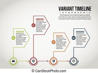 timeline, infographic, variante