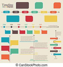 timeline, template., vecteur, infographic., conception