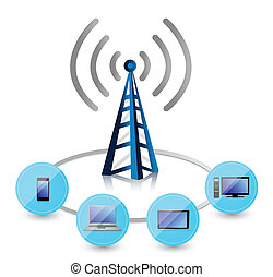 tour, ensemble, connecté, électronique, wifi