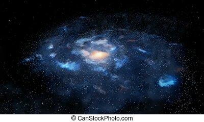 tourner, galaxie