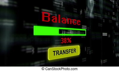 transfert, équilibre