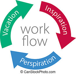 transpiration, vacances, w, inspiration