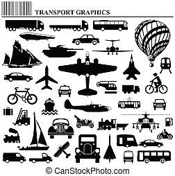 transport, modes