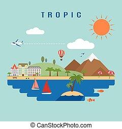 tropique, paysage