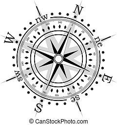 vecteur, compas