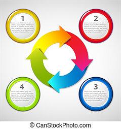 vecteur, diagramme, description, cycle, vie