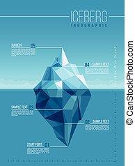 vecteur, iceberg, eau océan, infographic, gabarit, sous, antarctique