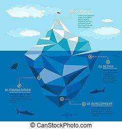 vecteur, iceberg, polygone, business, concept., illustration, stratégie, infographic, template.