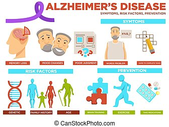 vecteur, risque, factor, maladie, alzheimer, prévention, affiche