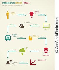 vendange, conception, proces., infographics