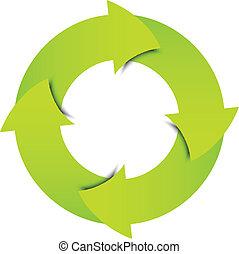vert, cercle, vecteur, flèches