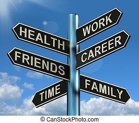 vie, style de vie, carrière, poteau indicateur, travail, santé, équilibre, amis, spectacles