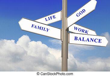 vie, travail, équilibre