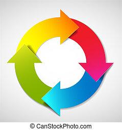 vie, vecteur, diagramme, cycle