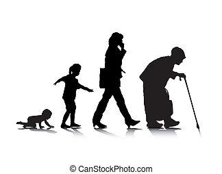 vieillissement, 3, humain