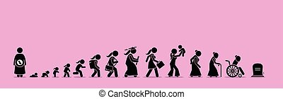 vieillissement, vie, process., femme, cycle