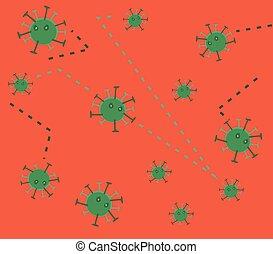 virus, bactérie, germes