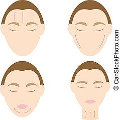 visage femme, 2, anti, facile, ride, masage