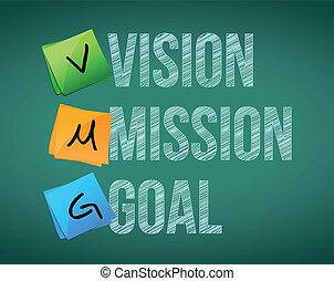 vision, mission, but