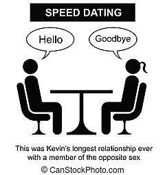vitesse, dater
