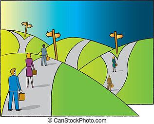 voies accès
