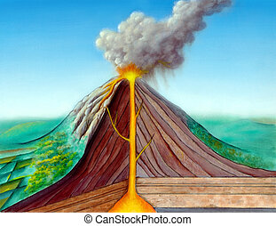 volcan, structure