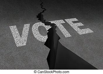 vote, divisé