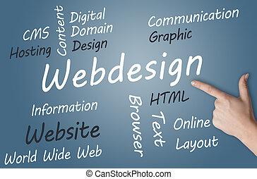 webdesign, concept