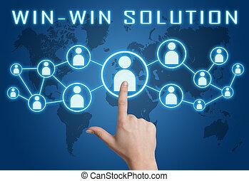 win-win, solution