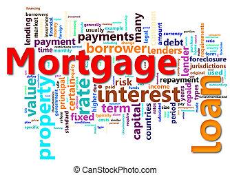 wordcloud, hypothèque