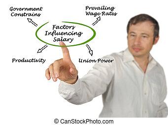 worker's, compensation, influencing, facteurs